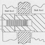 Lift Keel Pivot Pin